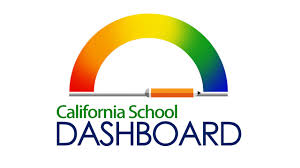 California School Dashboard