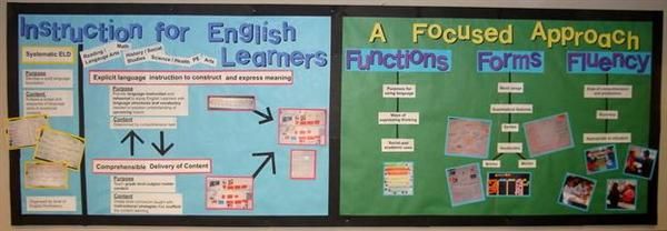 ELD bulletin board
