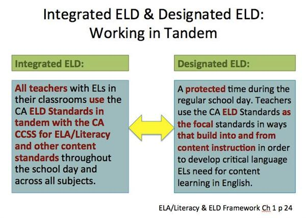 Curriculum Instruction Assessment Eld
