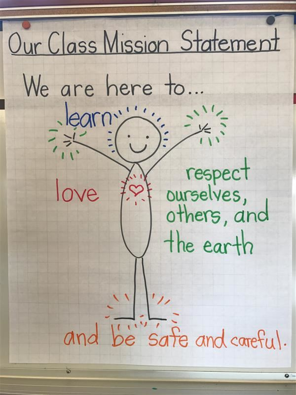 Our Class Mission Statement